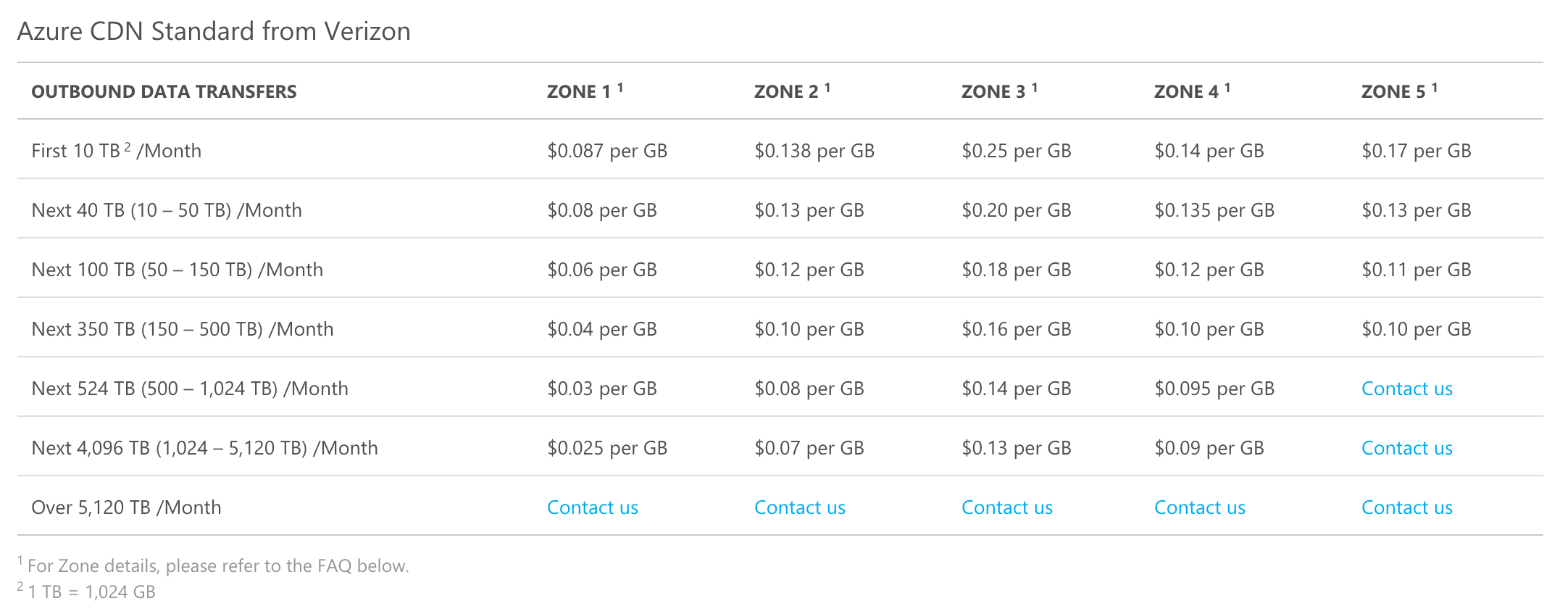 azure cdn pricing verizon
